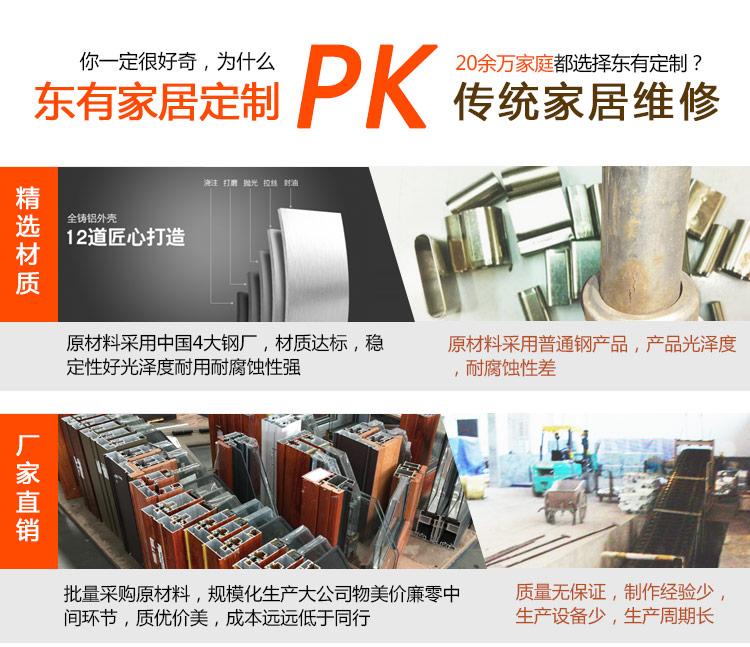 服务流程pk